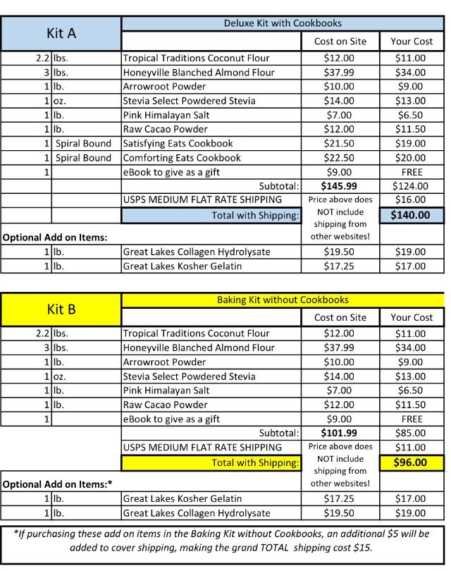 12-15-14 starter kits almond flour price increase